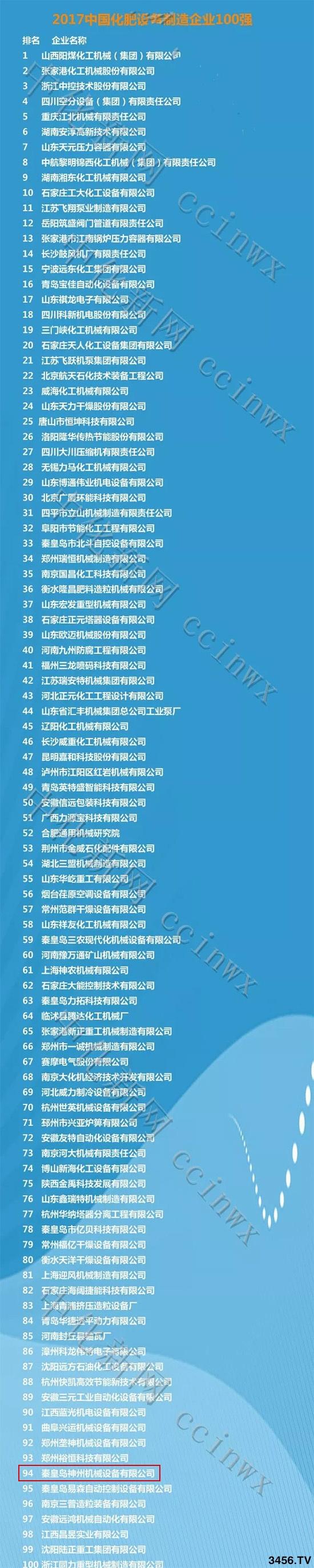 2017中国化肥易胜博体育app下载制造企业100强